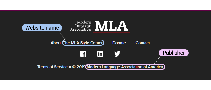 Website publisher in an MLA website citation