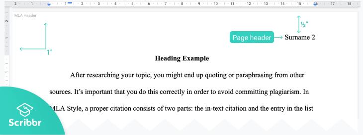 Mla essay format template