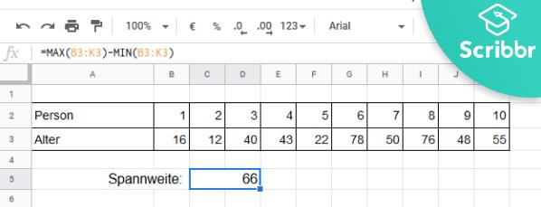 spannweite-berechnen-excel