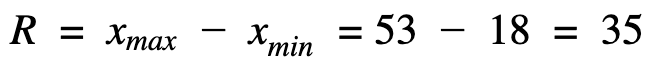 spannweite-berechnen