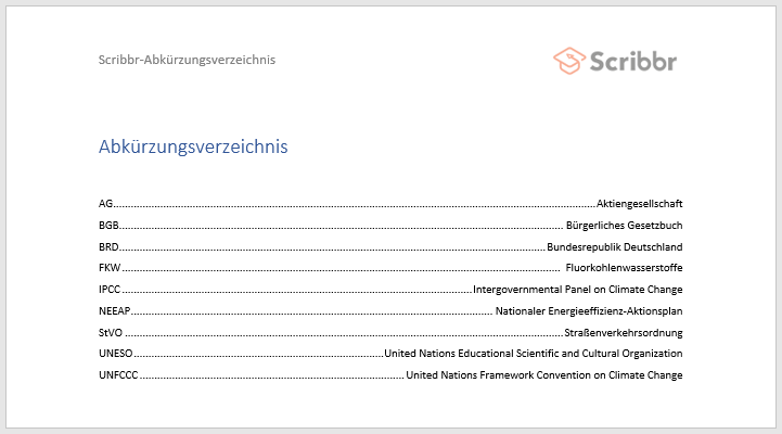 Akronyme generator deutsch