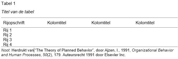 tabel-noot-journal-auteursrecht-apa
