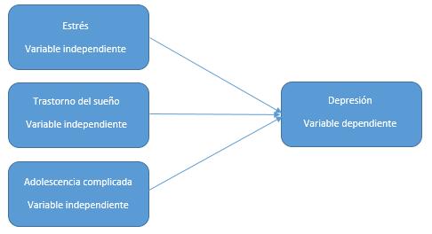 Ejemplo-marco-conceptual
