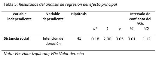 ejemplo-tabla-encuesta