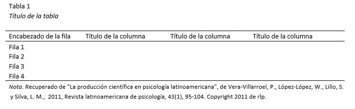 ejemplo-tabla-apa-copyright
