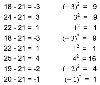 standardabewichung-berechnen-beispiel-positive-abweichung-berechnen-scribbr