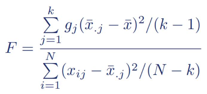 Formel F-Wert