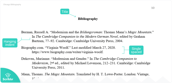 How Do I Do A Bibliography