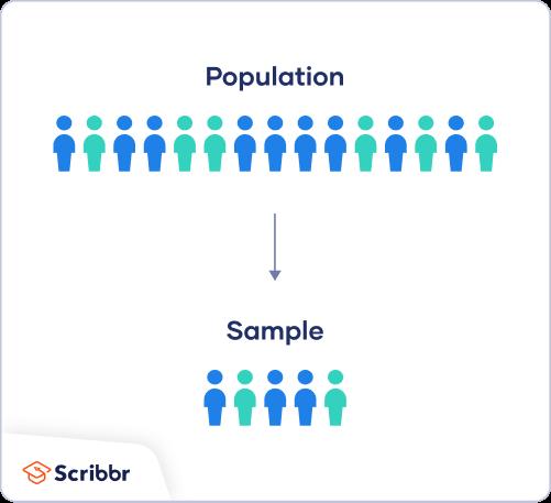 Population vs sample