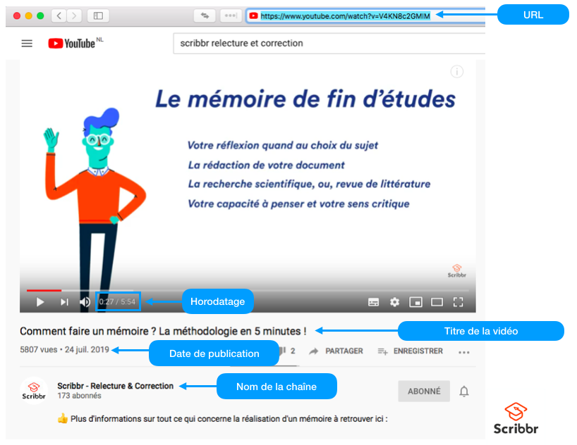 Comment citer une video Youtube avec APA