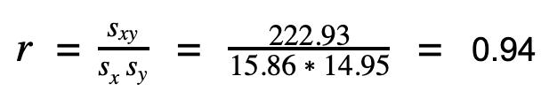 korrelation-berechnen-beispiel-scribbr