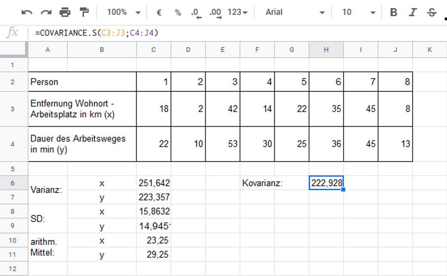 korrelation-berechnen-excel-beispiel-scribbr