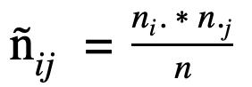 chi-quadrat-erwartungswerte-formel-scribbr