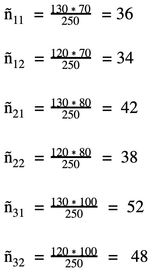 chi-quadrat-werte-einfuegen-beispiel-scribbr