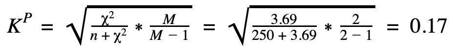 kontingenzkoeffizient-berechnen-beispiel-scribbr