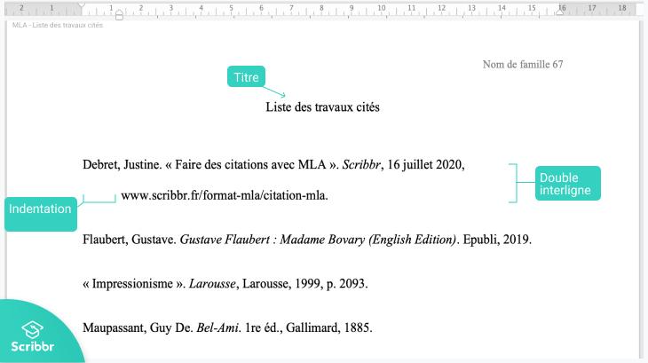 MLA Bibliographie