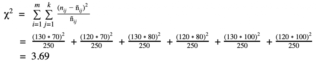 chi-quadrat-berechnen
