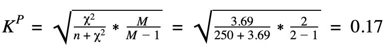 zusammenhangsmasse-beispielrechnung-kontingenzkoeffizient-scribbr