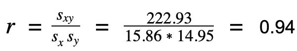zusammenhangsmasse-korrelationskoeffizient-berechnen-scribbr