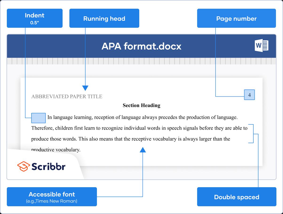 APA format (7th edition)