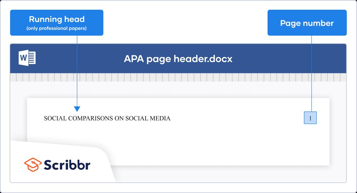 APA running head (7th edition)