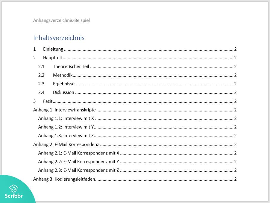 Inhaltsverzeichnis Vorlage Zum Ausdrucken Kribbelbunt