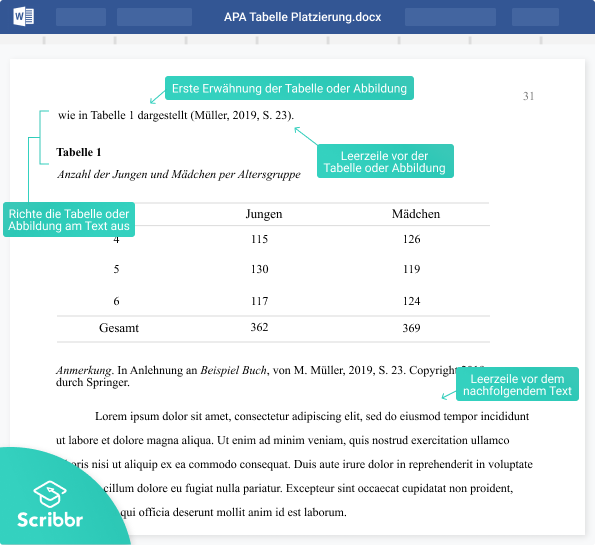 APA-Abbildung-Tabelle-Platzierung-Scribbr