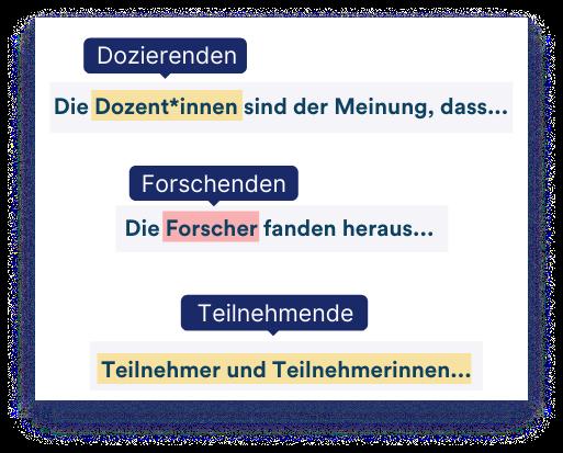 Abstract Masterarbeit Tipps Beispiele In Deutsch Englisch