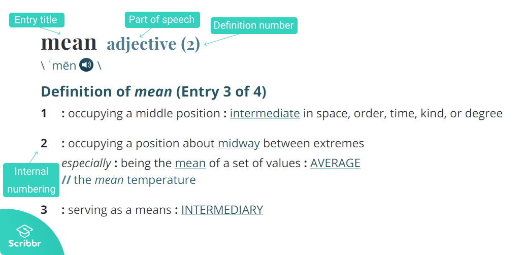 Structure of a dictionary entry